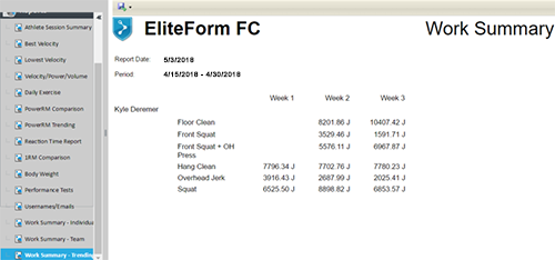 EliteForm - Work at the Rack